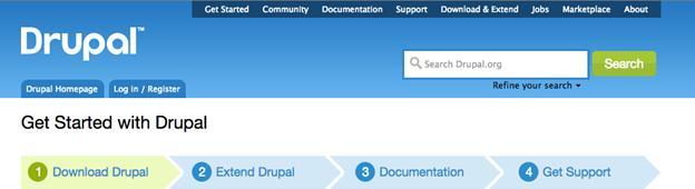Drupal CMS Review