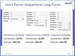 Marketo form